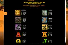 mega-moolah-slot-paytable-e1579184463488
