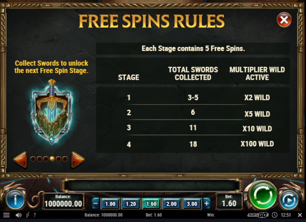 Level up in sword and the grail slot
