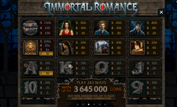 The paytable of the Immortal Romance slot