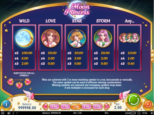 Paytable of the Slot Moon Princess