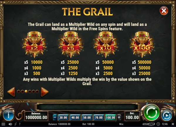 The Grail multiplier Sword and the Grail slot