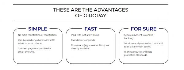 Giropay fördelar