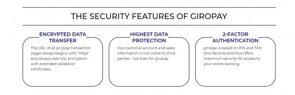 Giropay säkerhetsinformation