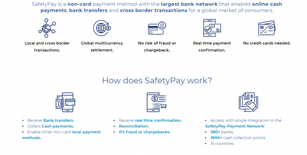 SafetyPay online casino deposits are done with ease