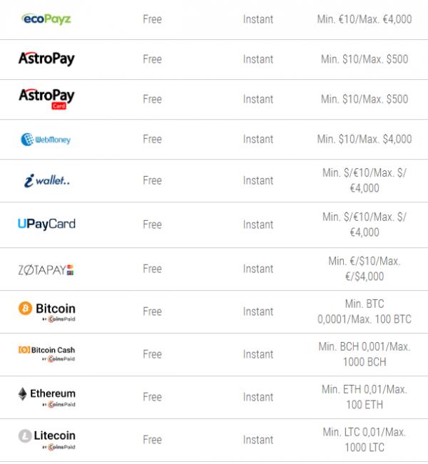 WebMoney Insättningsgränser